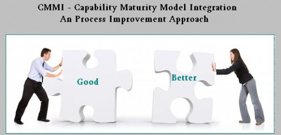 Top 6 Benefits of Adopting Capability Maturity Model – CMMI – Focus Software Companies
