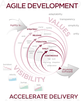 Agile_Software_Development_methodology