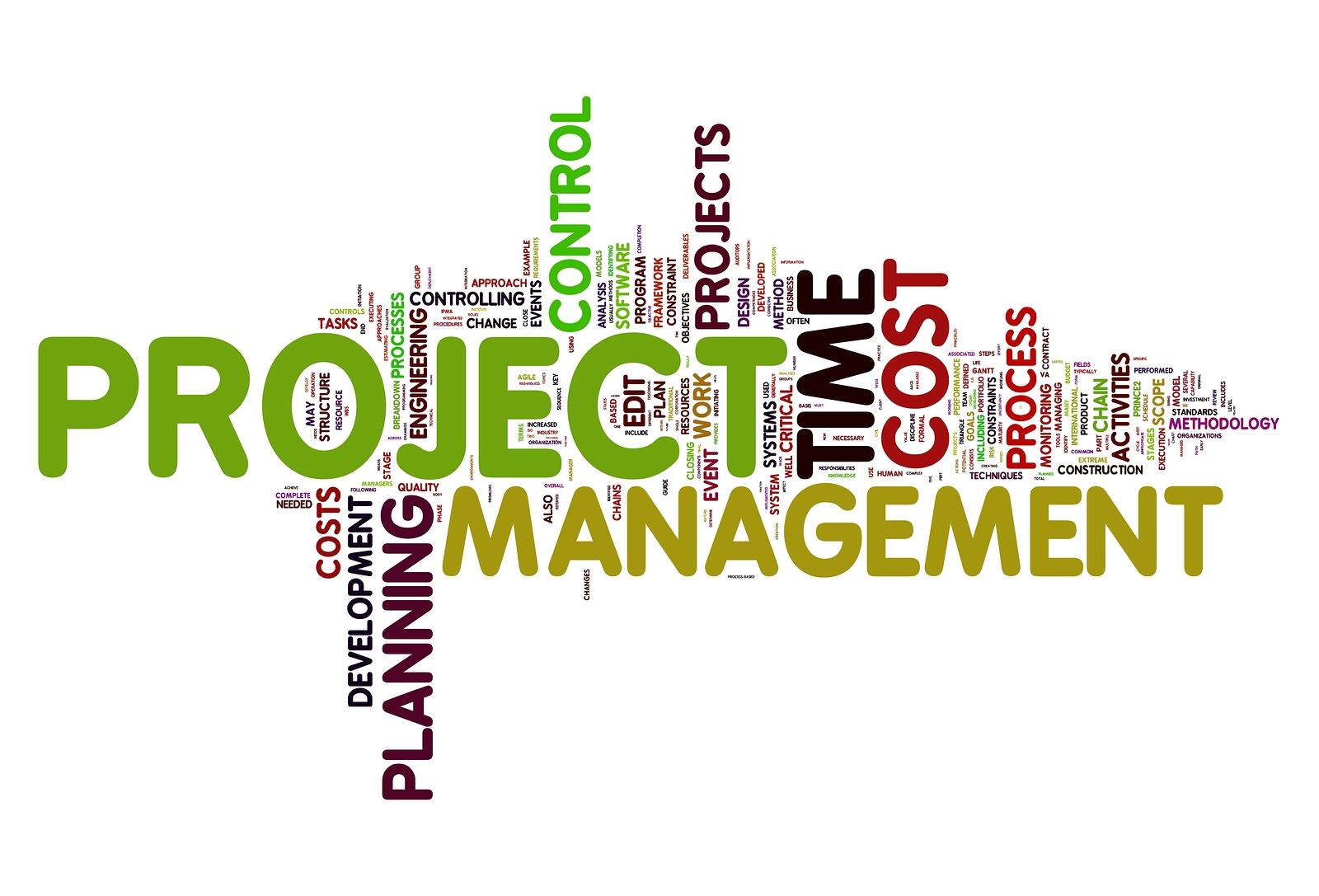 Project Management and Business Analysis Skills Equal – Project Management