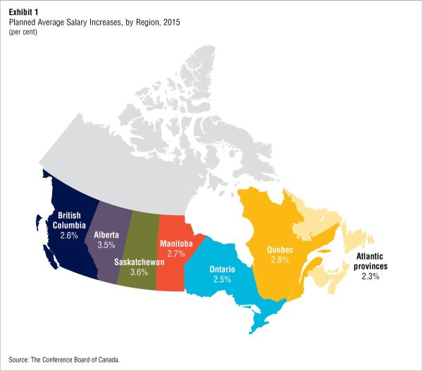 canadian-Salary-2015
