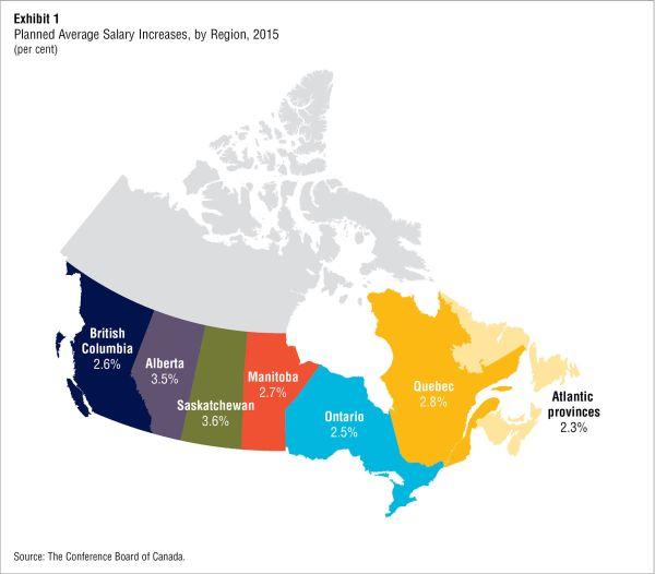 canadian-Salary-2015