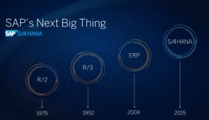SAP S4HANA Sap's Next Generation Enterprise Software